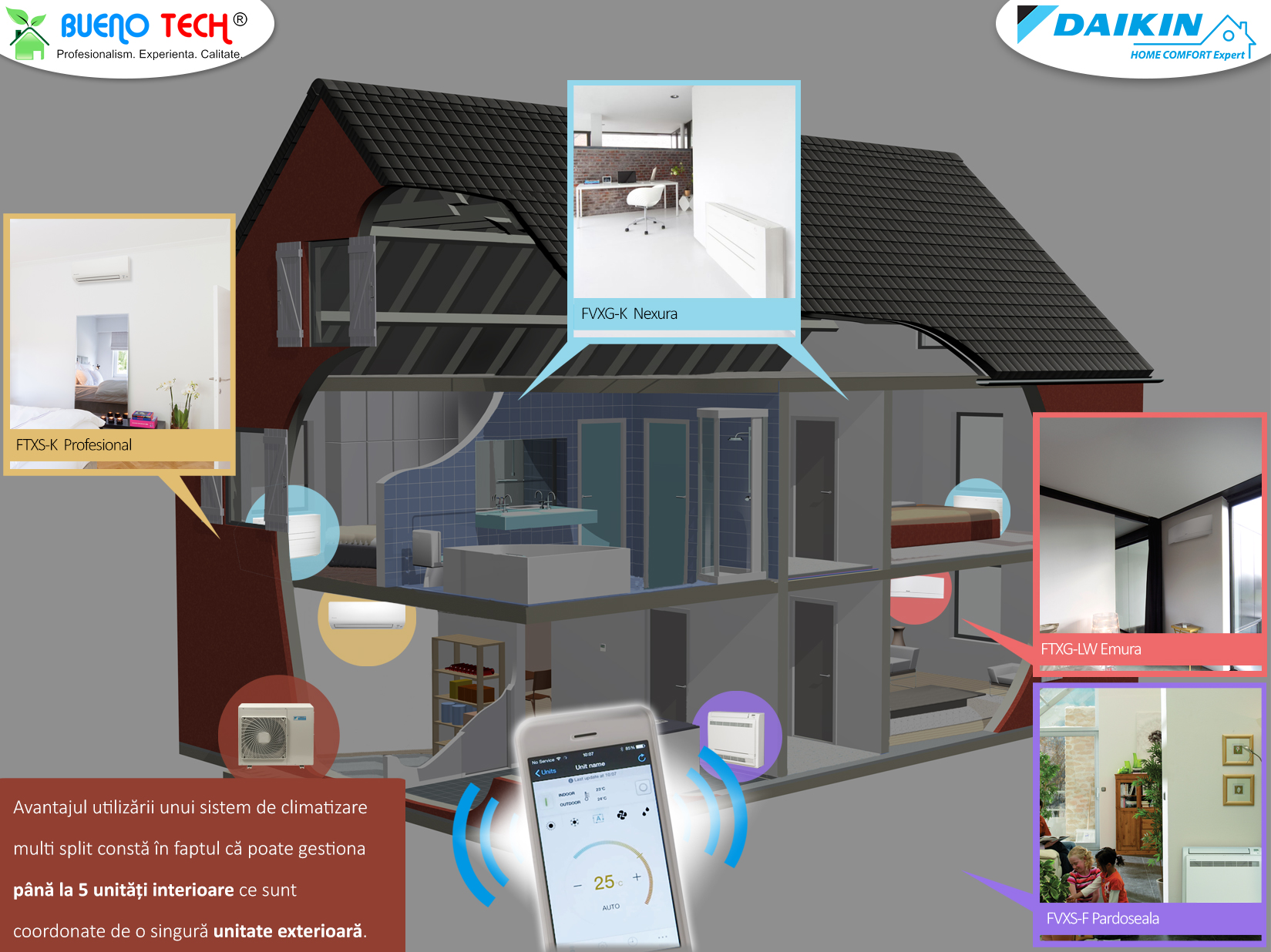 sistem-multi-split-daikin-bueno-tech